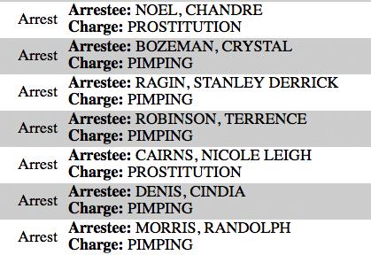 pimps_arrested_feb2015