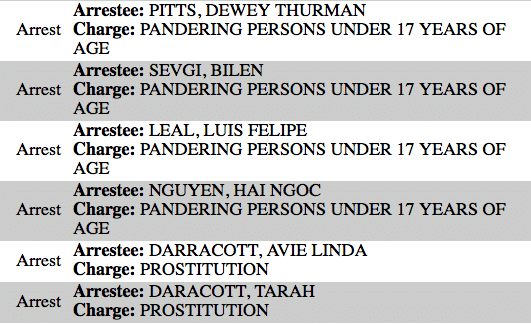 pimps_arrested2_feb2015