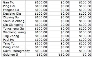Lin_Donations_b_6_30