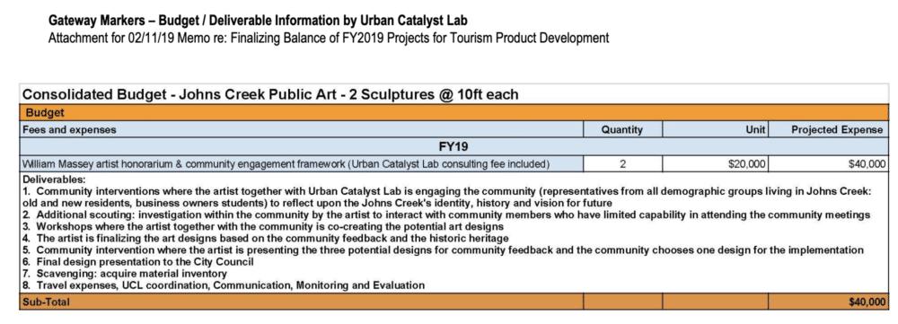 gateway markers proposal