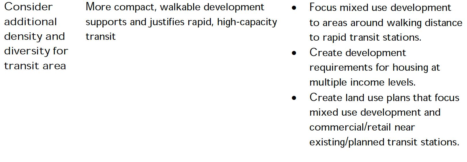 Transit Center Development - https://www.johnscreekpost.com