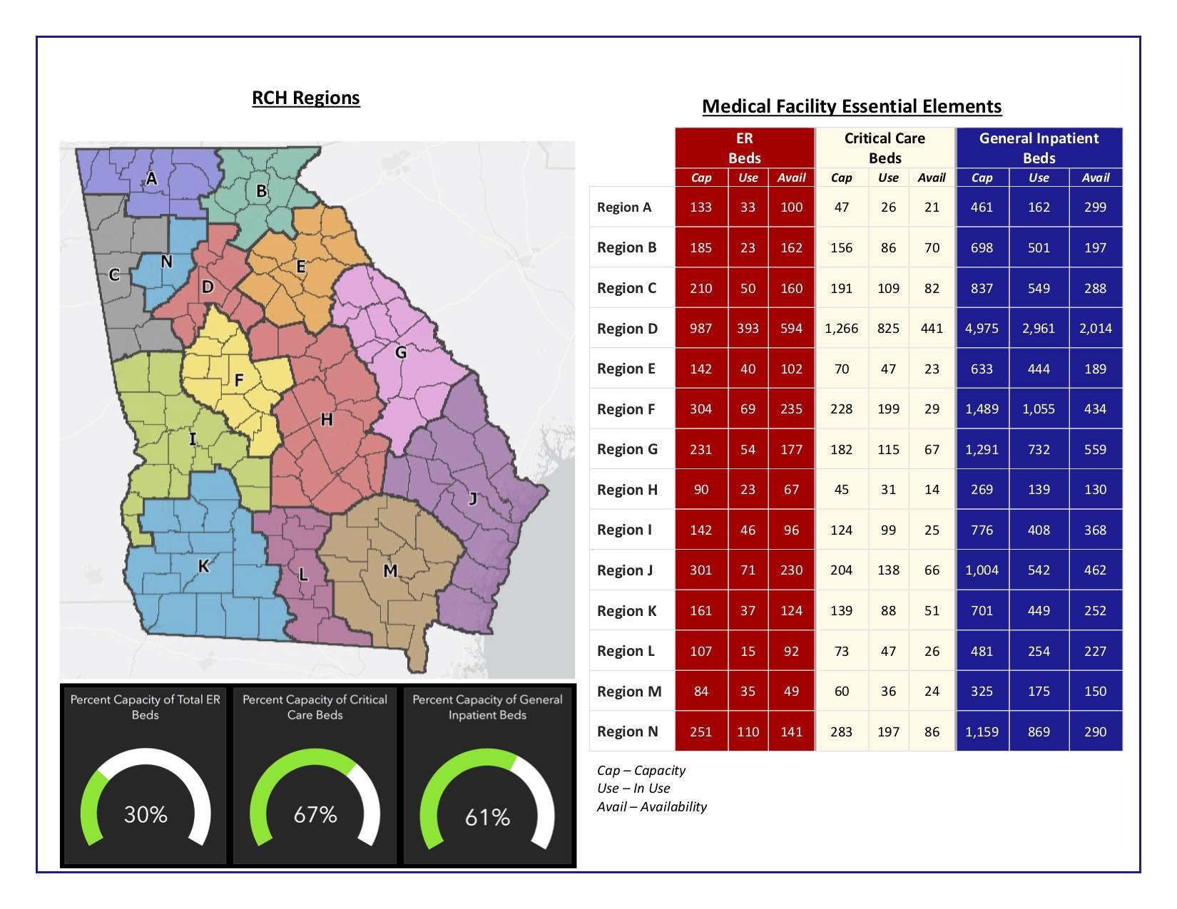 4-27-20_Georgia_Situation_Report_COVID-P2
