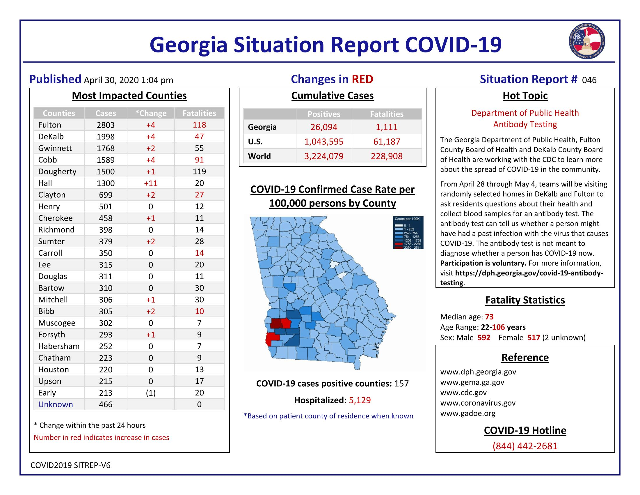 4-30-20_Georgia_Situation_Report_COVID_Page_1